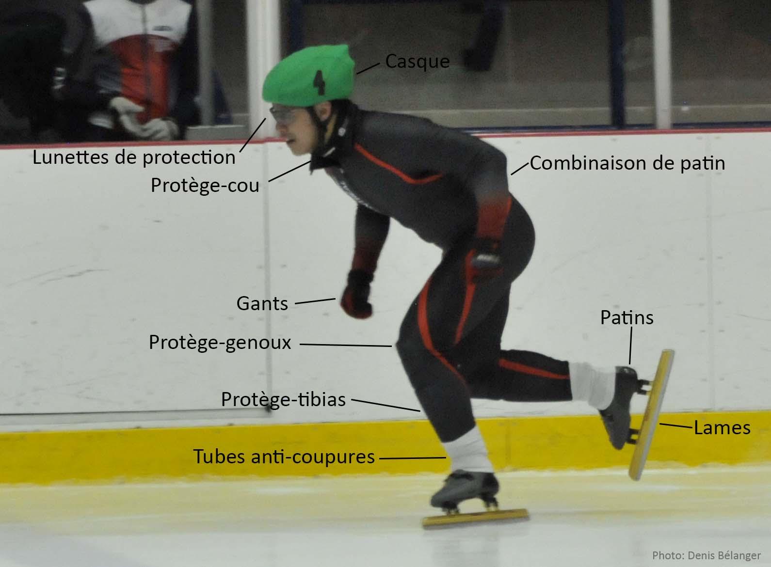 L'équipement d'un patineur de vitesse